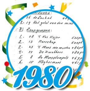 Uitslag optocht 1980 Schaijk