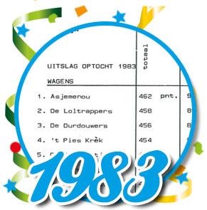 Uitslag optocht 1983 Schaijk