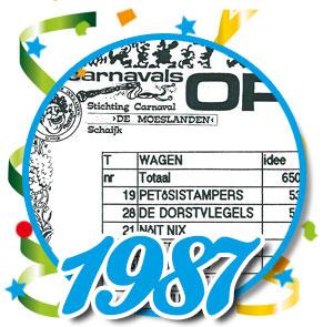 Uitslag optocht 1987 Schaijk