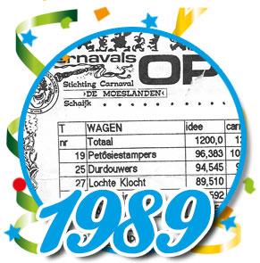 Uitslag optocht 1989 Schaijk