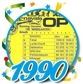 Uitslag optocht 1990 Schaijk