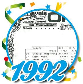 Uitslag optocht 1992 Schaijk