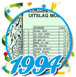 Uitslag optocht 1994 Schaijk