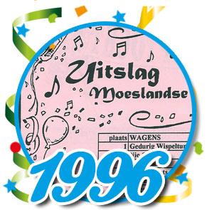 Uitslag optocht 1996 Schaijk