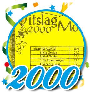 Uitslag optocht 2000 Schaijk