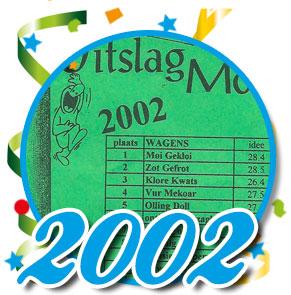 Uitslag optocht 2002 Schaijk