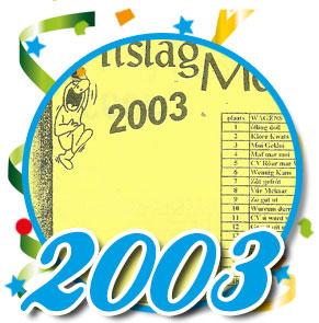 Uitslag optocht 2003 Schaijk