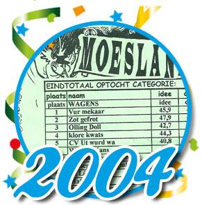 Uitslag optocht 2004 Schaijk