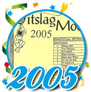 Uitslag optocht 2005 Schaijk