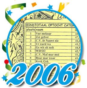 Uitslag optocht 2006 Schaijk