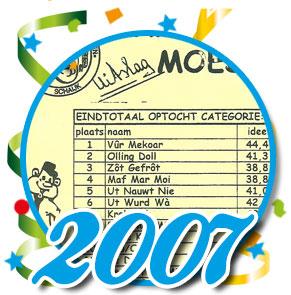 Uitslag optocht 2007 Schaijk