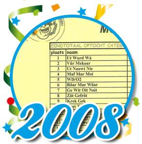 Uitslag optocht 2008 Schaijk