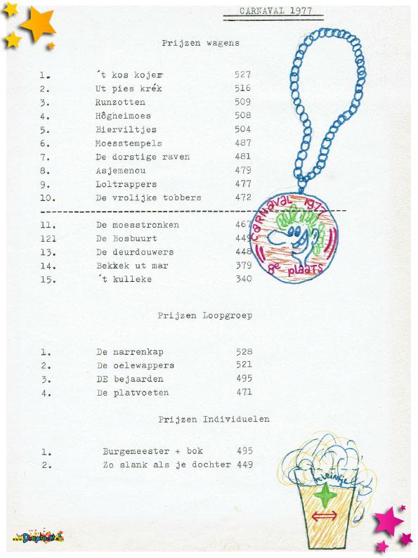 Uitslag van Asjemenou in 1977 | Aangeleverd door Rudy en Dorien Geurts