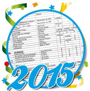 Documenten 2015